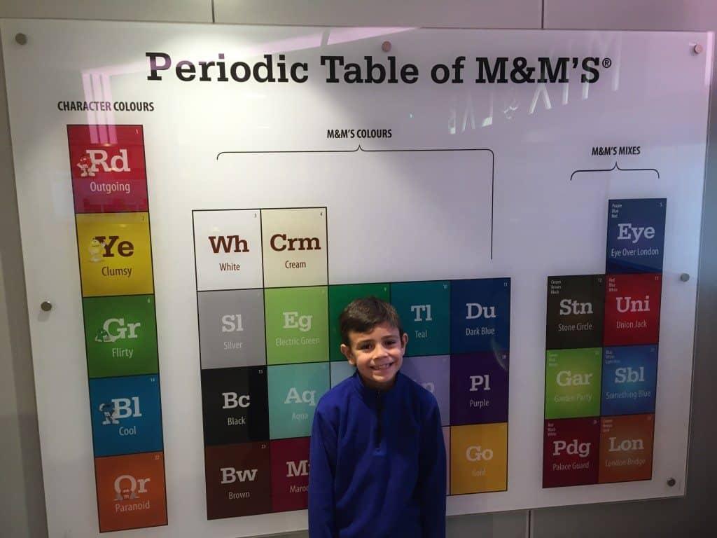 M & M World London